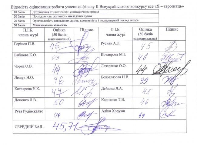 Визначено переможців фіналу ІІ Всеукраїнського конкурсу есе